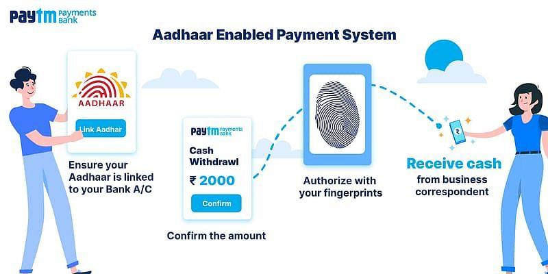 Paytm Payments Bank通过Aadhaar卡启用银行服务